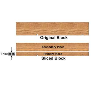 Pinewood Derby Block/Kit Option 9004